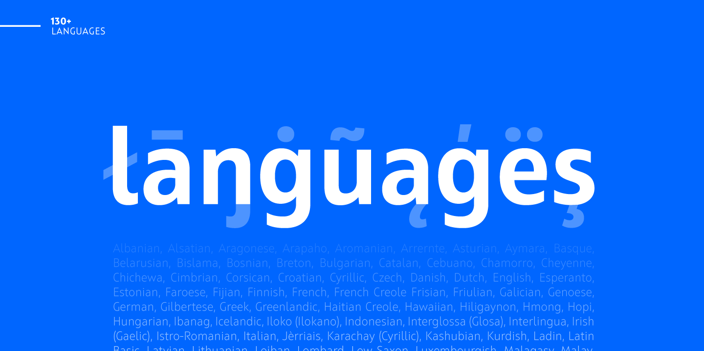 Fontspring | Squad Fonts by Fontfabric