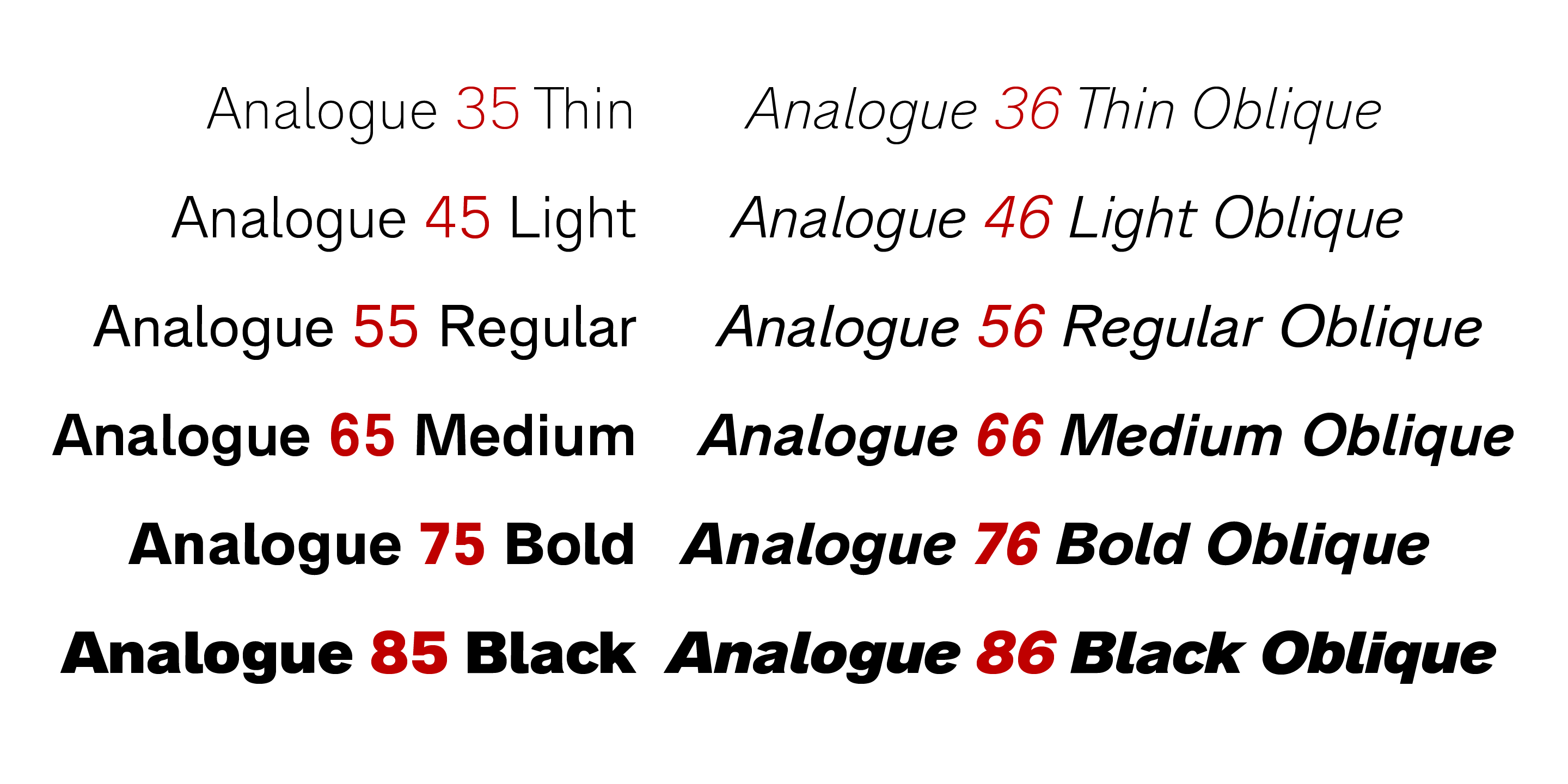 Fontspring | Analogue Pro Fonts by ingoFonts