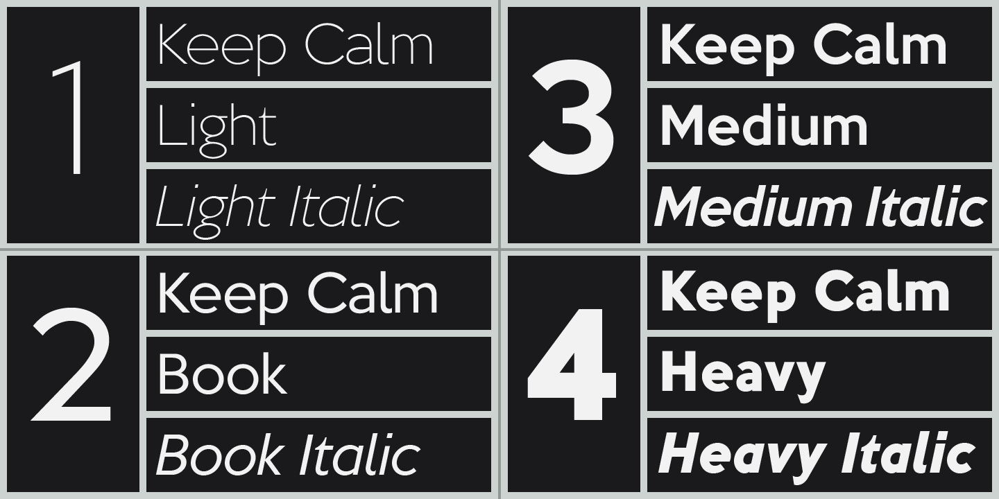 Fontspring | Keep Calm Fonts by K-Type