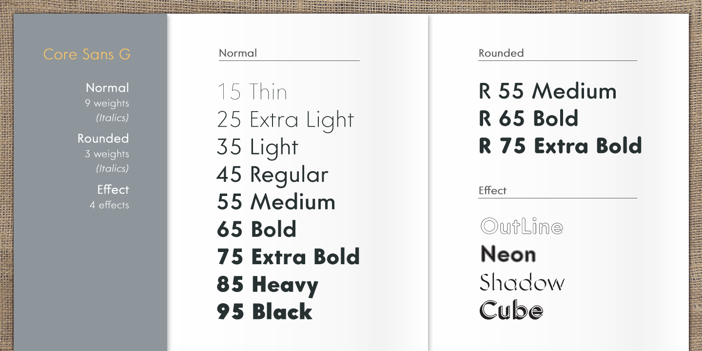 Fontspring | Core Sans G Fonts by S-Core