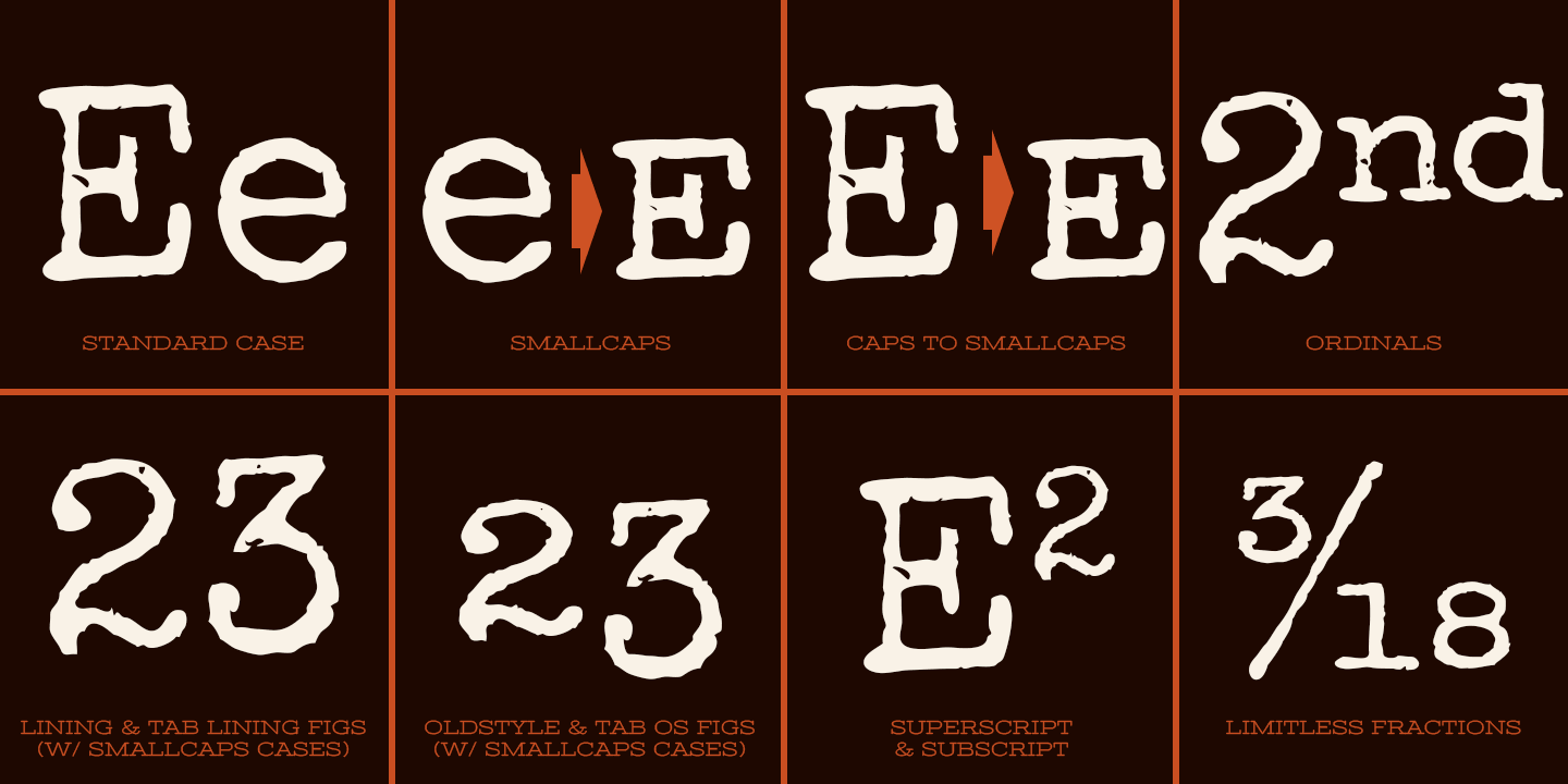 Special Elite Pro font family - 3