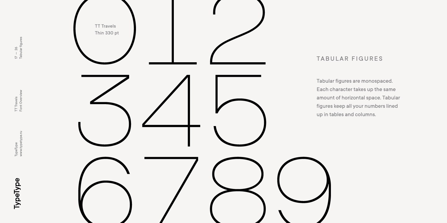 Fontspring   TT Travels Fonts by Typetype