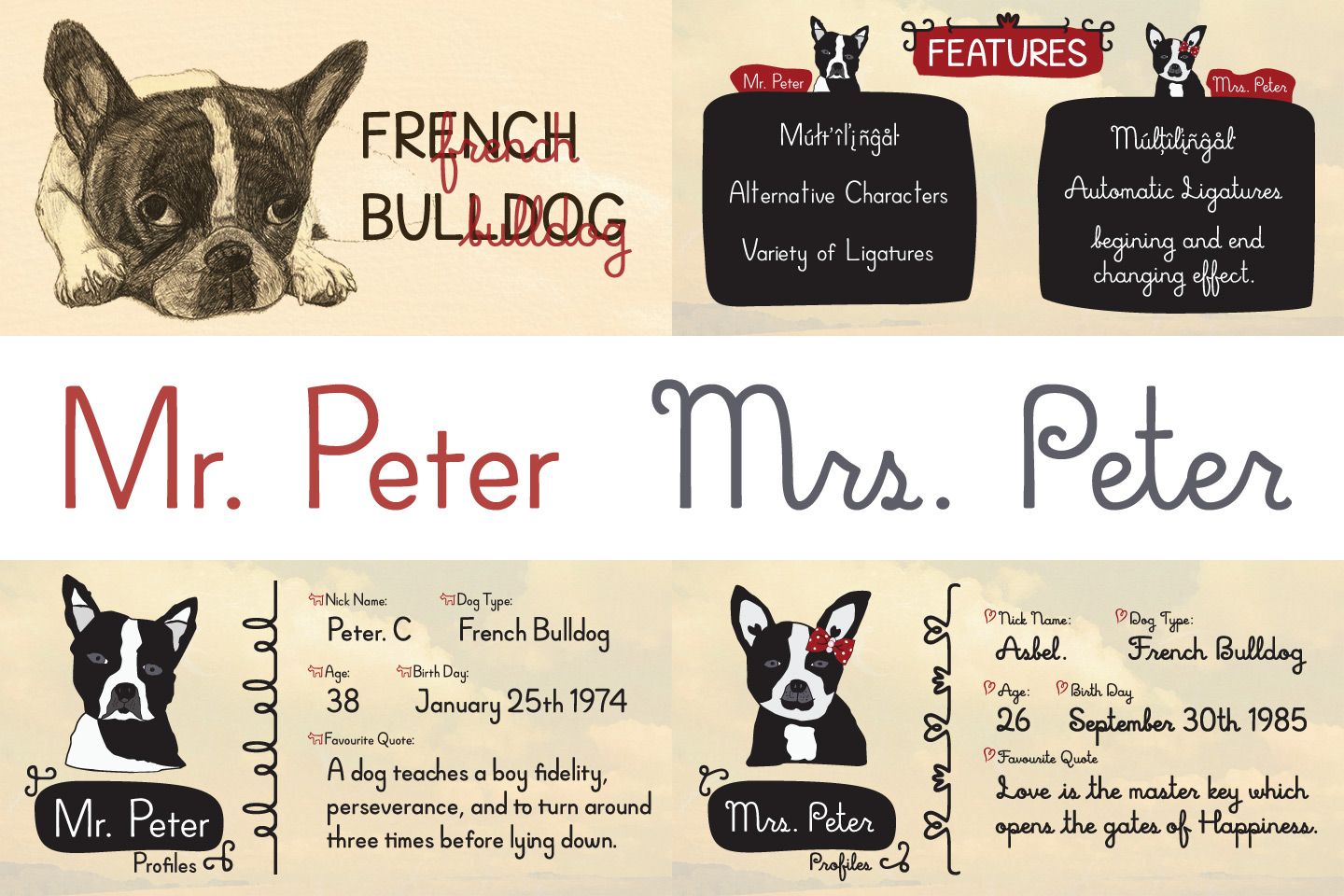 Mr and Mrs Peter