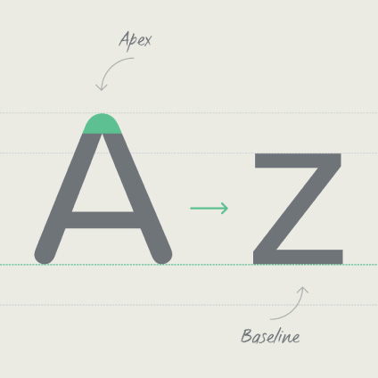 Typographic Terms from A to Z
